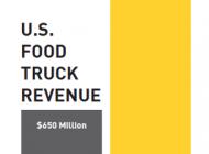 Food Truck Market & Trends