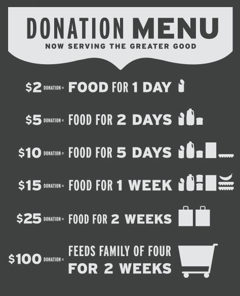 finnegans donation menu
